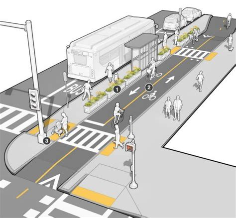 design guidelines for bus stops 2 way cycle path floating bus stop in mass dot s