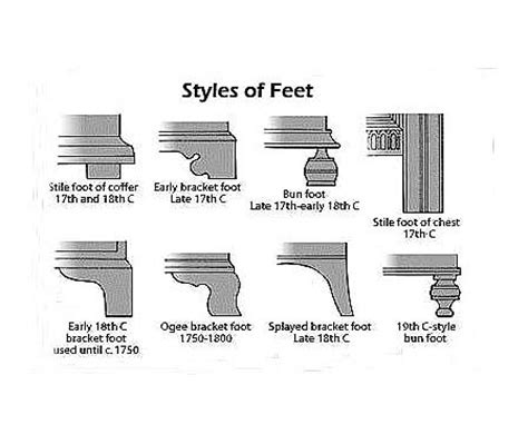 best 25 furniture floor protectors ideas on pinterest feet for sofas and chairs best 25 furniture floor