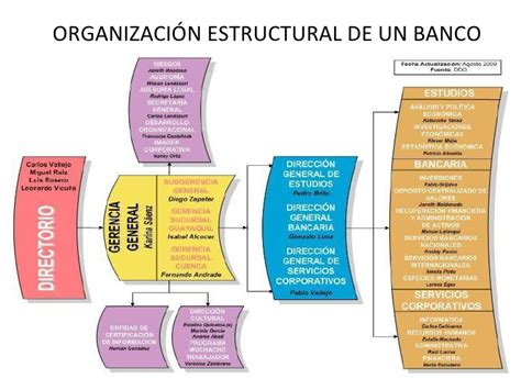 bancos seguros bancaria y seguros