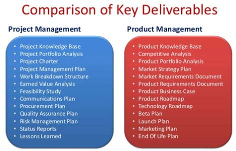 Best Mba Schools For Product Management by Project Management Vs Product Management Educause