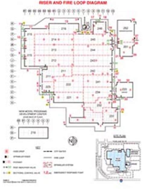 alarm riser diagram alarm riser diagram free engine image for user