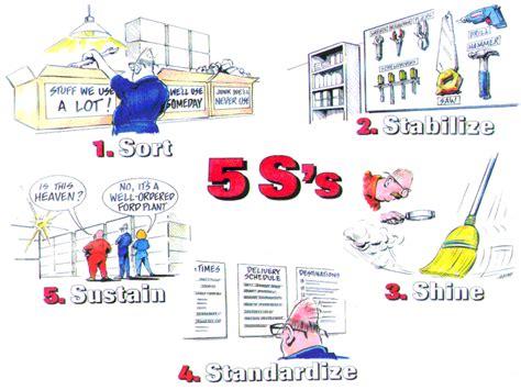design management japan 5s