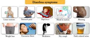 Stools In Toddlers Chronic by Diarrhea Common Causes Treatment Preventions