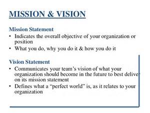 Mission Statement Vs Objectives Aiesec Strategic Planning