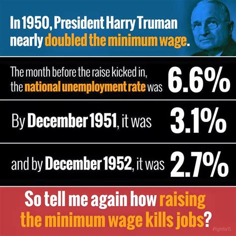 Minimum Wage Meme - truman and the minimum wage the meme policeman