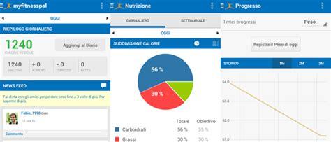 app calorie alimenti calorie alimenti ecco le 5 migliori applicazioni per
