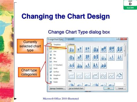 excel 2010 pivot table tutorial ppt excel 2010 change chart type pivot chart in excel easy