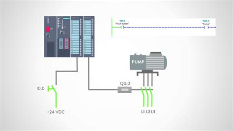 fatek wiring diagram plc bookingritzcarltoninfo