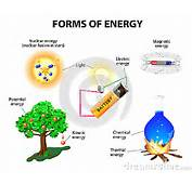 Energy Mechanical Car Clipart And