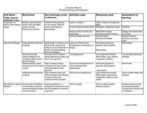curriculum map template curriculum mapping template images