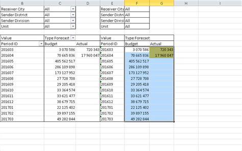 format excel range vba excel vba change conditional formatting range excel vba