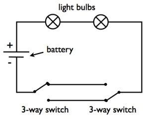 3 way switch diagram three way switch circuit diagram on wiring 3 way switch with multiple lights