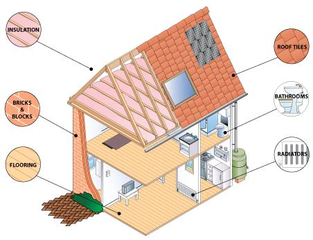 house building materials building insulation materials images