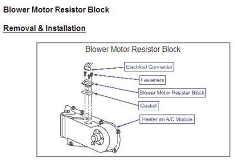 2003 buick lesabre blower motor resistor location 2003 mitsubishi galant fuel relay location 2003 free engine image for user manual