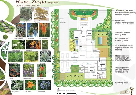 house landscaping design modern house landscape plan www imgkid com the image kid has it
