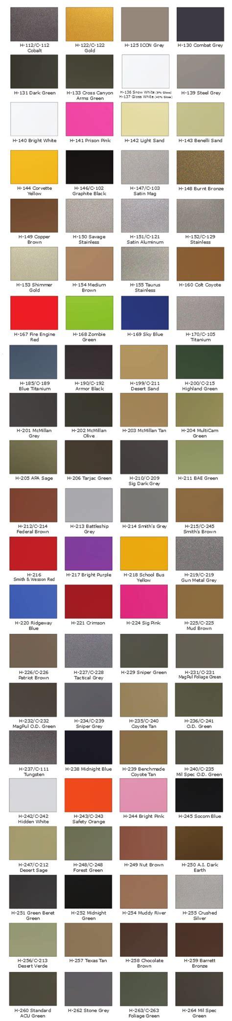cerakote colors cerakote color chart 71197873 jpg ayucar