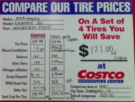 Costco Mba by Our Price Is Right And We Will Prove It To You Rajesh Setty