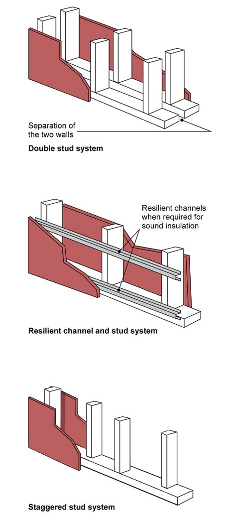 L Post At by Frame Structure System Frame Design Reviews