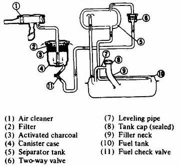 gm ac compressor wiring diagram gm thousands collection