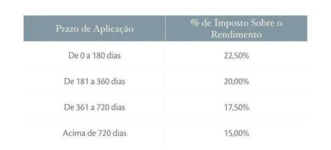 tabela de pagamentos 2016 belem para tabela de desconto do imposto de renda 2016
