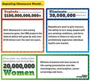 Was obamacare repealed