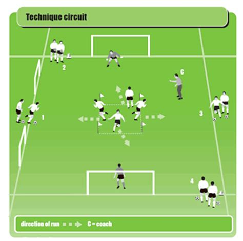 tests your soccer skills soccer warm up circuit drill to test skills soccer