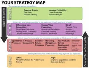 strategic planning terms onstrategy resources