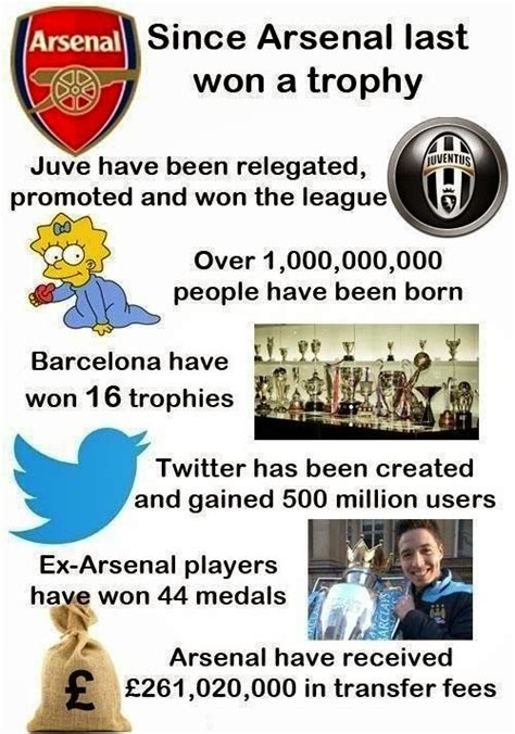 arsenal jokes funny arsenal football pictures 2014 funny collection world