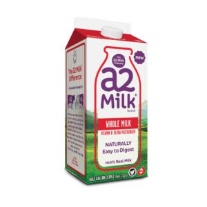 you can have milk, guys – essence nutrition