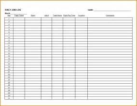 Daily Work Log Template by Doc 600730 Work Log Template Work Log Template 7 Free