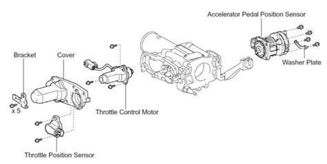 electronic throttle control 2007 lexus gs transmission control iac sensor location 2001 lexus es300 wiring diagram and fuse box