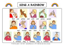 i can sign a rainbow with bsl (british sign language