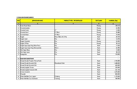 Kunci Gembok Globe tabel harga satuan kota jayapura tahun 2012