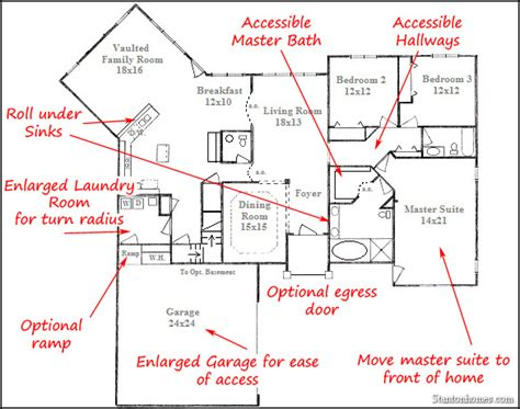 wheelchair accessible floor plans custom home building and design blog home building tips