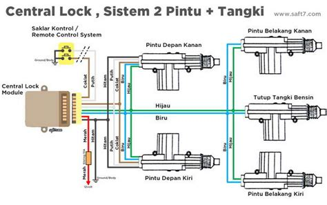 kancil central lock wiring diagram free wiring