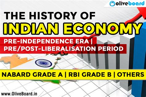 History Of Mba In India by History Of Indian Economy Nabard Grade A Rbi Grade B