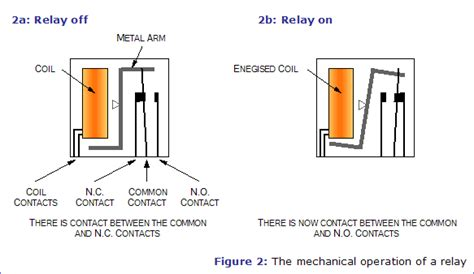 electromechanical relays information engineering360