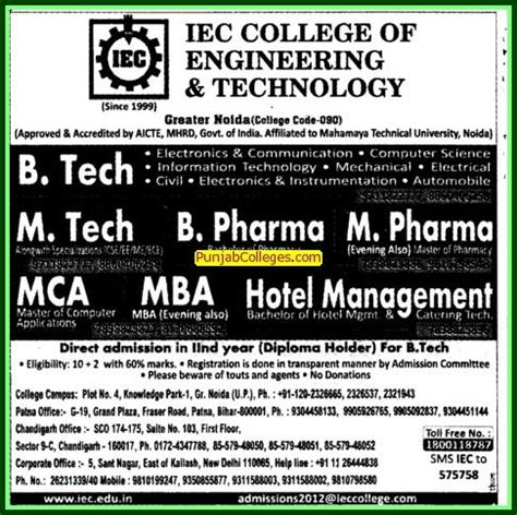 Florida Tech Mba Electives by Iec College Of Engineering And Technology Greater Noida