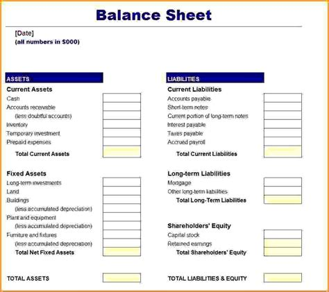 Income Balance Sheet Template by Blank Income Statement And Balance Sheet Birthday