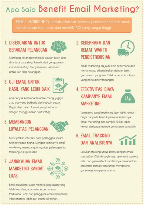 email marketing indonesia email marketing di indonesia