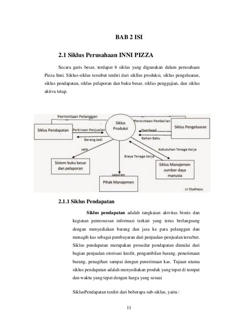 Buku Mengelola Transaksi Bisnis Dengan Accurate Cd laporan sistem informasi akuntansi pada restoran inni pizza