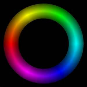 graphics tools sles color ring