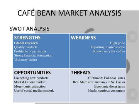 MARKETING STRATEGY OF CAFÉ BEAN