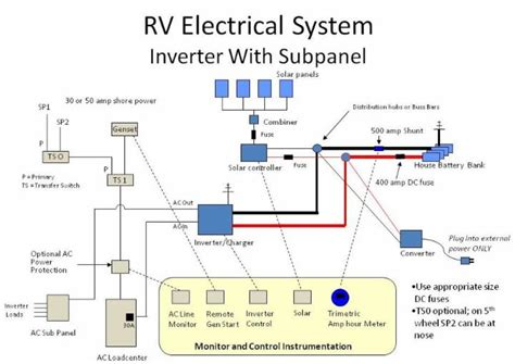 rv power inverter wiring diagram rv 12v electrical system