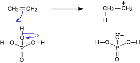 hydration a level chemistry mechanism for the hydration of ethene