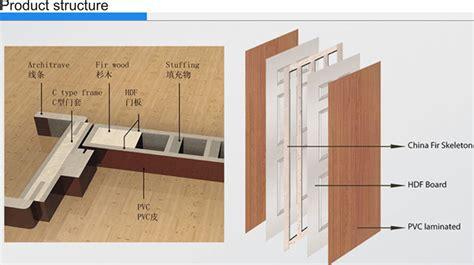 xupai mdf wood pvc door 2016 new design door leaf single hung window symbol quot quot sc quot 1 quot st quot quot joshua nava arts