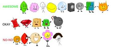 Bathroom Golf Game My Ranking On Bfdi Bfdia Characters By Doodleboardvgcp On