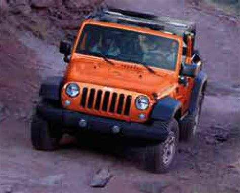 sunset orange jeep sunset orange 2015 jeep paint cross reference