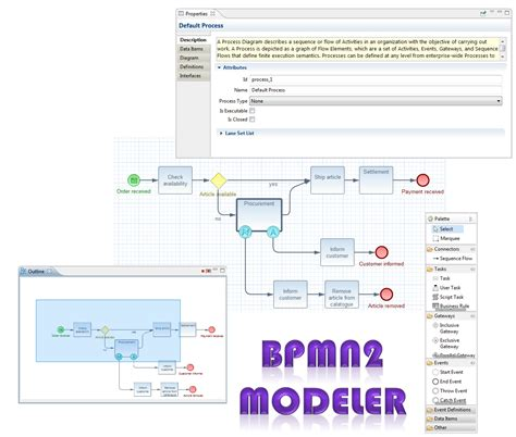 bpmn 2 0 class diagram eclipse bpmn2 modeler the eclipse foundation