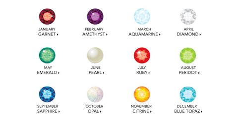 what is october s birthstone color birthstones s world jewelry
